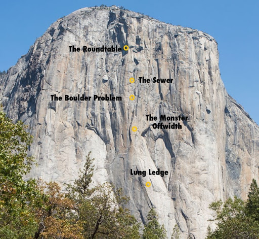 Step-By-Step Guide to Alex Honnold's